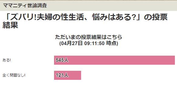 日本人はセックスしたくない?既婚者の半数がセックスレス