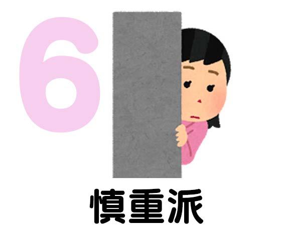 タイプ6 慎重派
