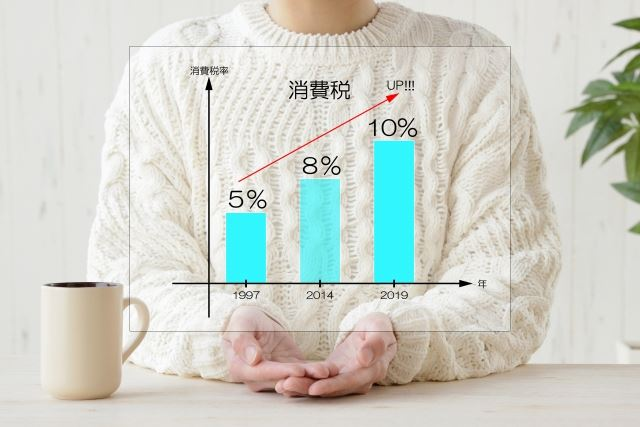 日本消費税増税